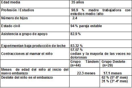 1-taula1
